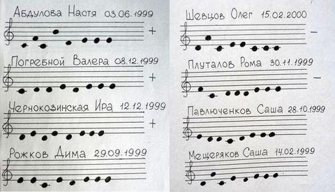 Музыка Эксперимент